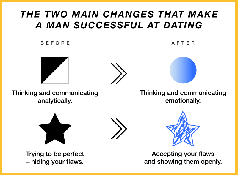 two-changes-for-success-with-women